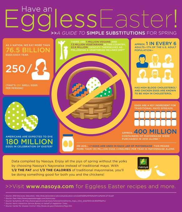 eggless easter